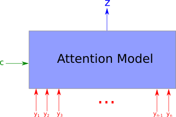 high_attentionmodel-svg